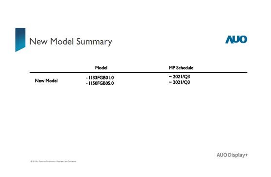 友达投射式电容触摸屏2021年Q2 New Model和EOL Model